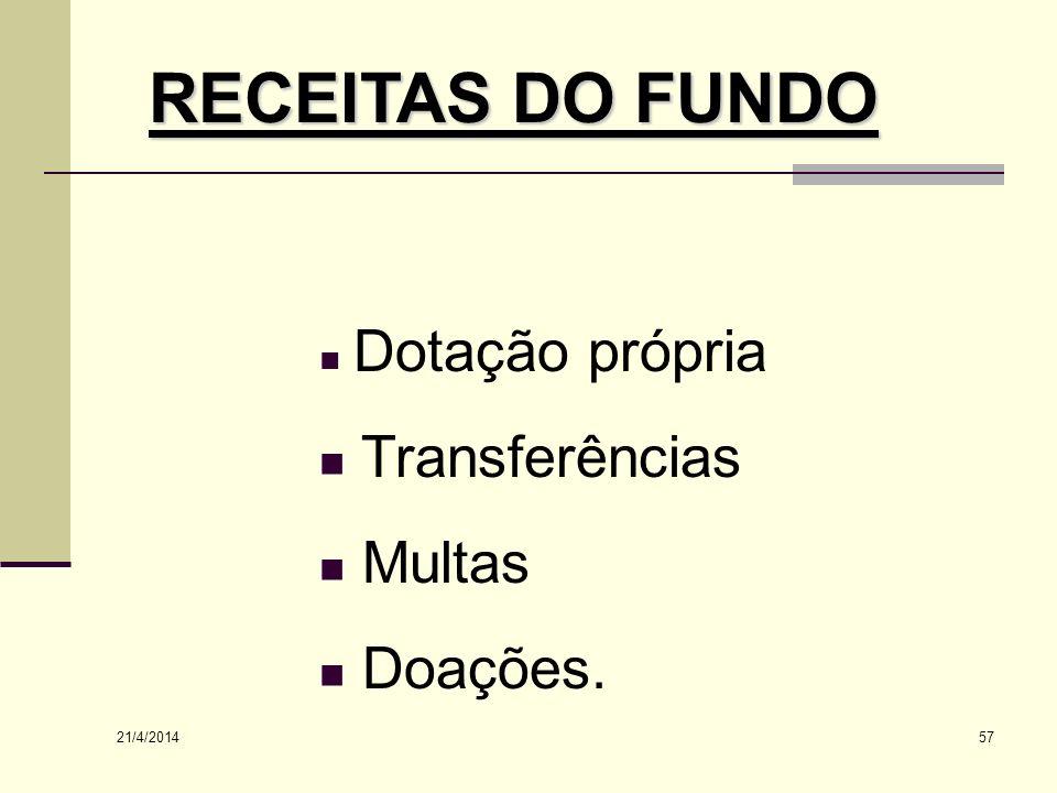 RECEITAS DO FUNDO Transferências Multas Doações. Dotação própria