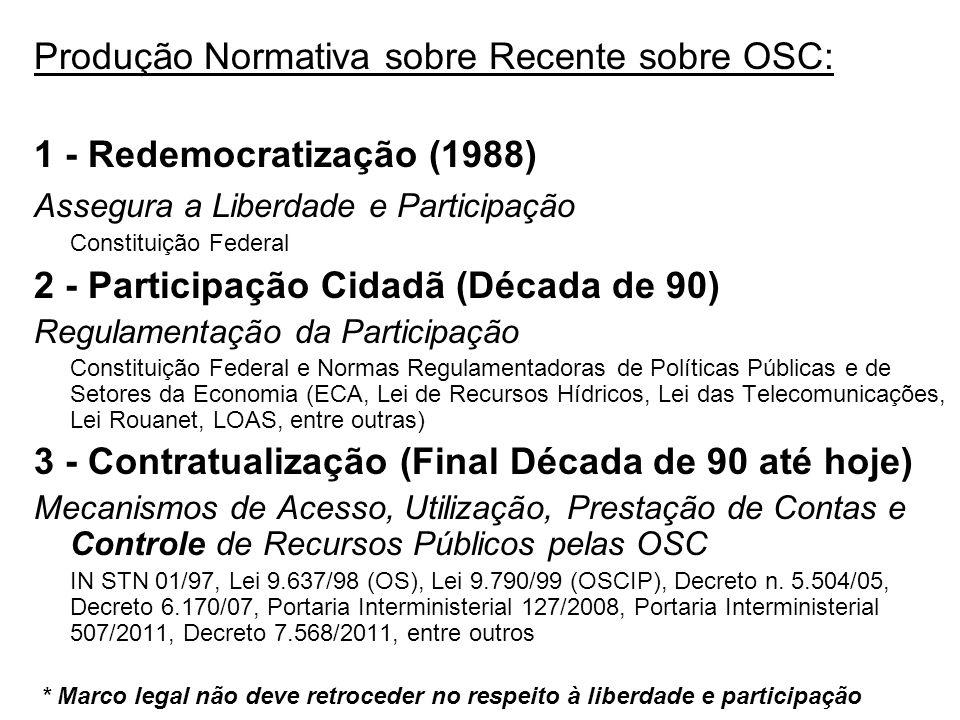 Produção Normativa sobre Recente sobre OSC: