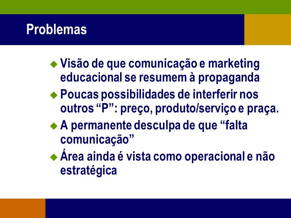 Problemas Visão de que comunicação e marketing educacional se resumem à propaganda.