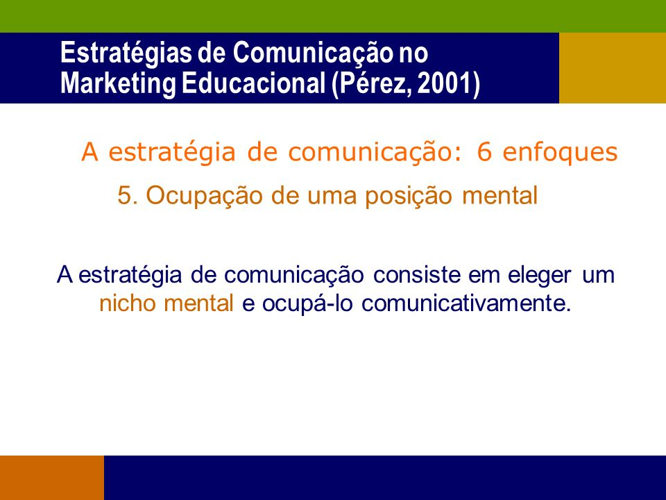 Estratégias de Comunicação no Marketing Educacional (Pérez, 2001)
