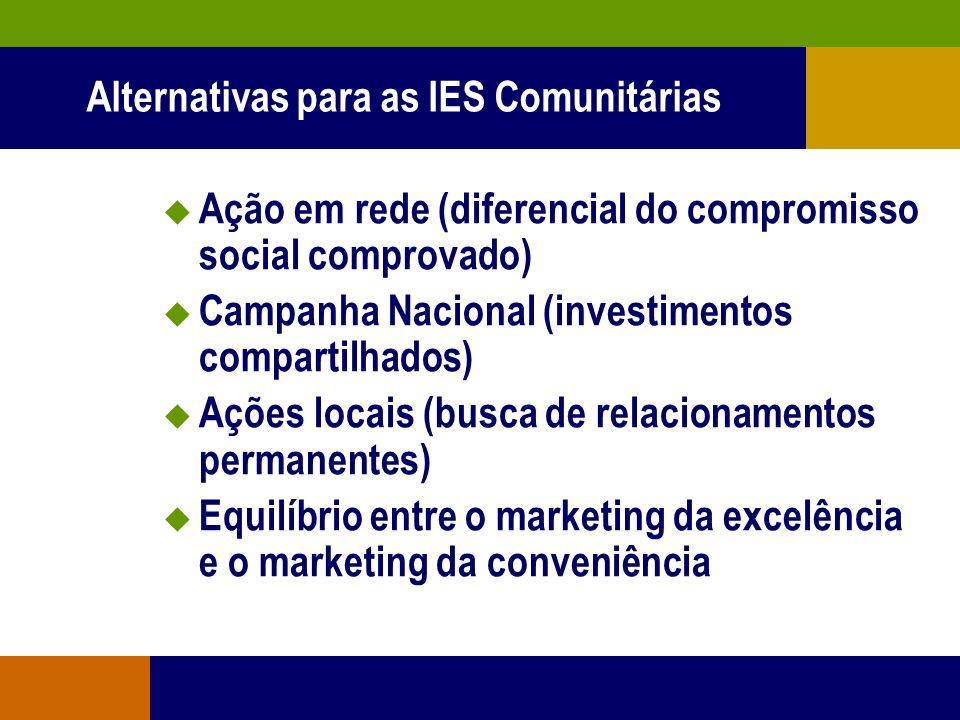Alternativas para as IES Comunitárias