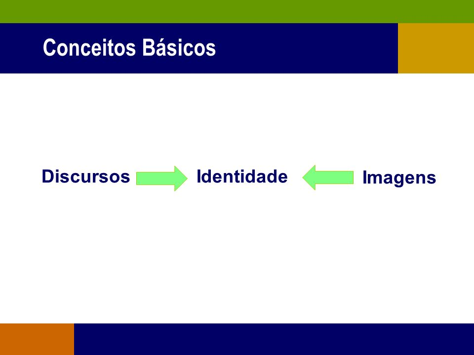 Conceitos Básicos Discursos Identidade Imagens