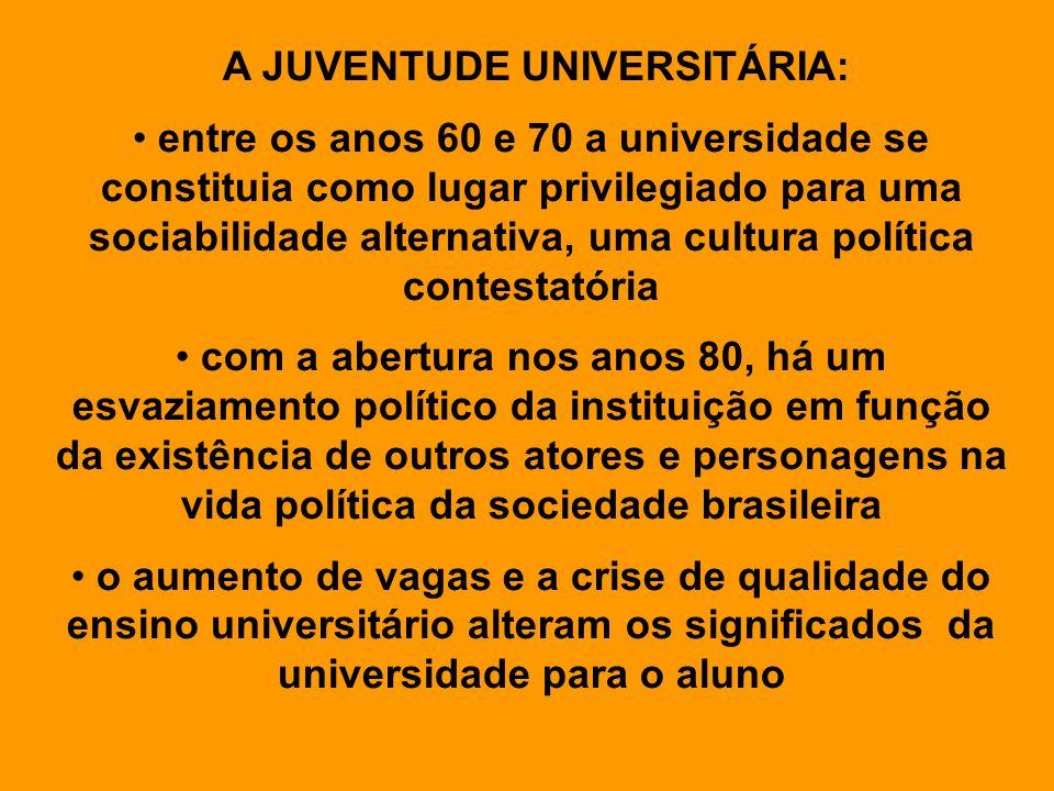 A JUVENTUDE UNIVERSITÁRIA: