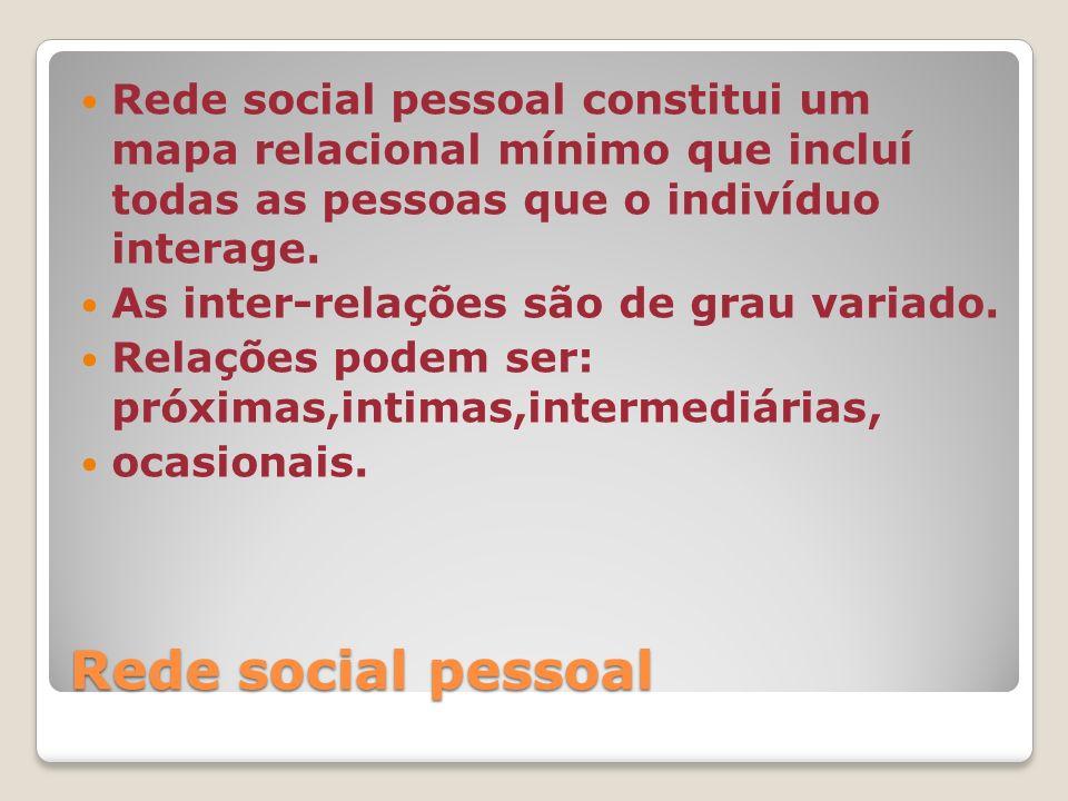 Rede social pessoal constitui um mapa relacional mínimo que incluí todas as pessoas que o indivíduo interage.