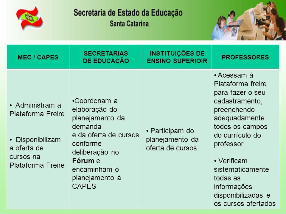 INSTITUIÇÕES DE ENSINO SUPERIOIR