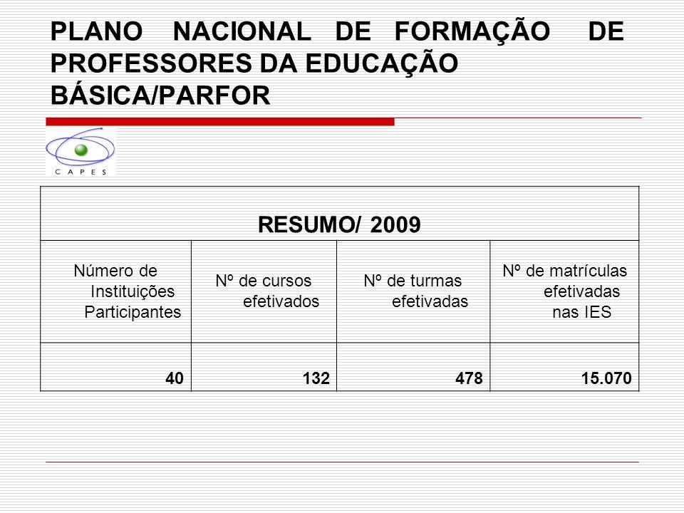 PLANO NACIONAL DE FORMAÇÃO DE PROFESSORES DA EDUCAÇÃO BÁSICA/PARFOR