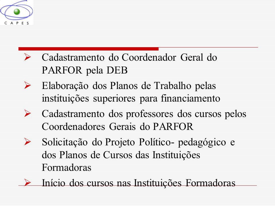 Cadastramento do Coordenador Geral do PARFOR pela DEB