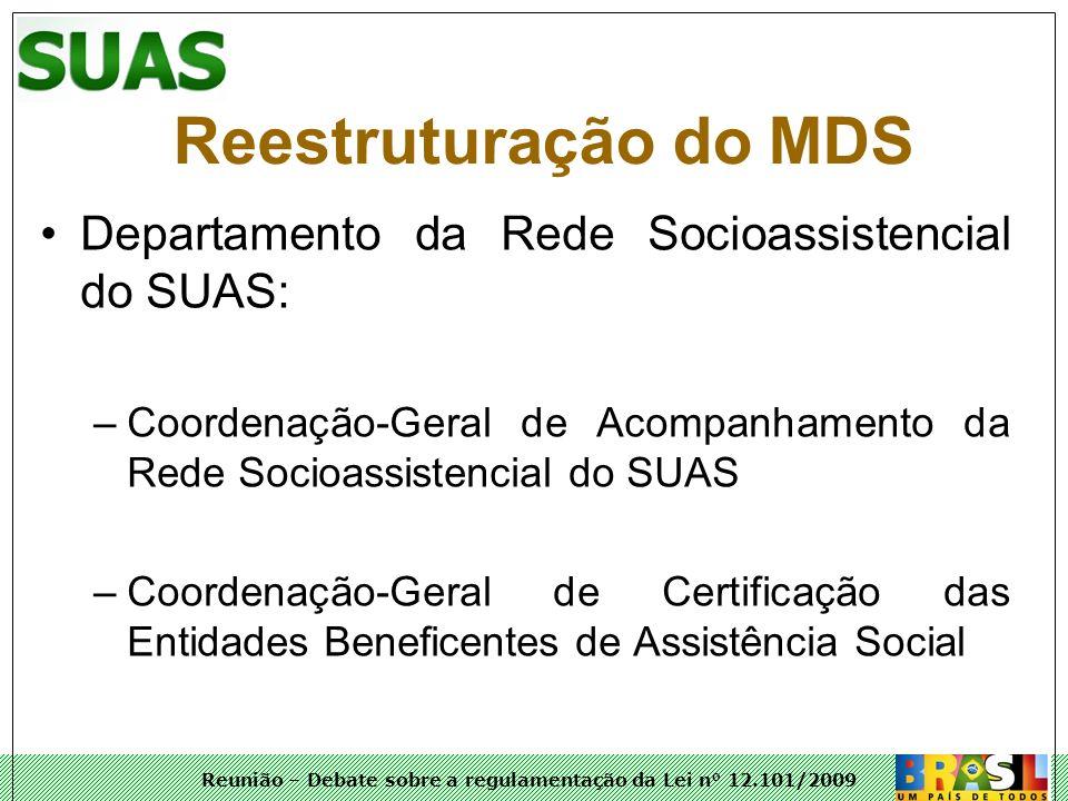 Reestruturação do MDS Departamento da Rede Socioassistencial do SUAS: