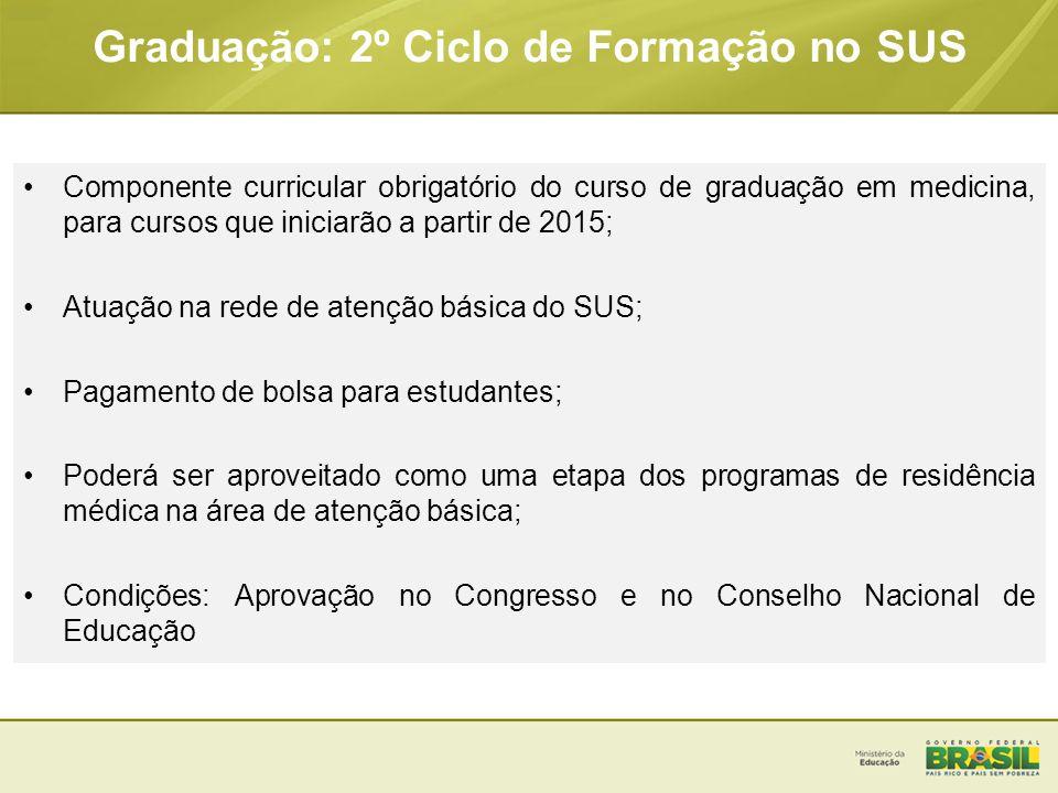 Graduação: 2º Ciclo de Formação no SUS