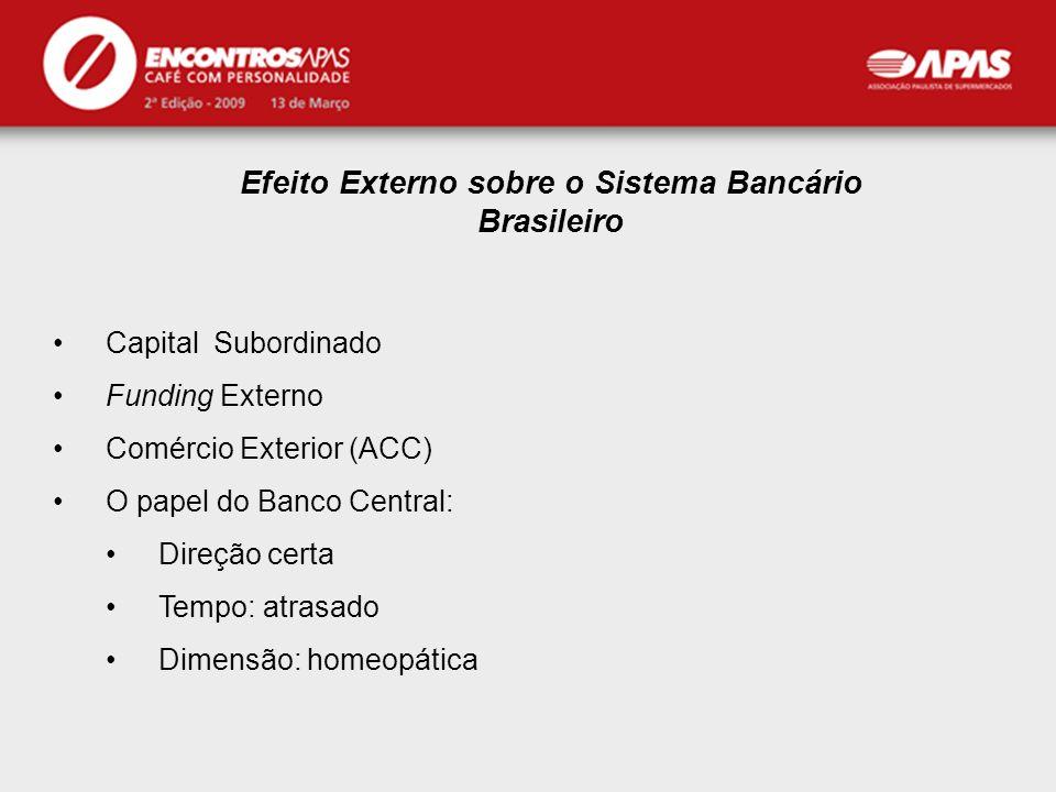 Efeito Externo sobre o Sistema Bancário Brasileiro
