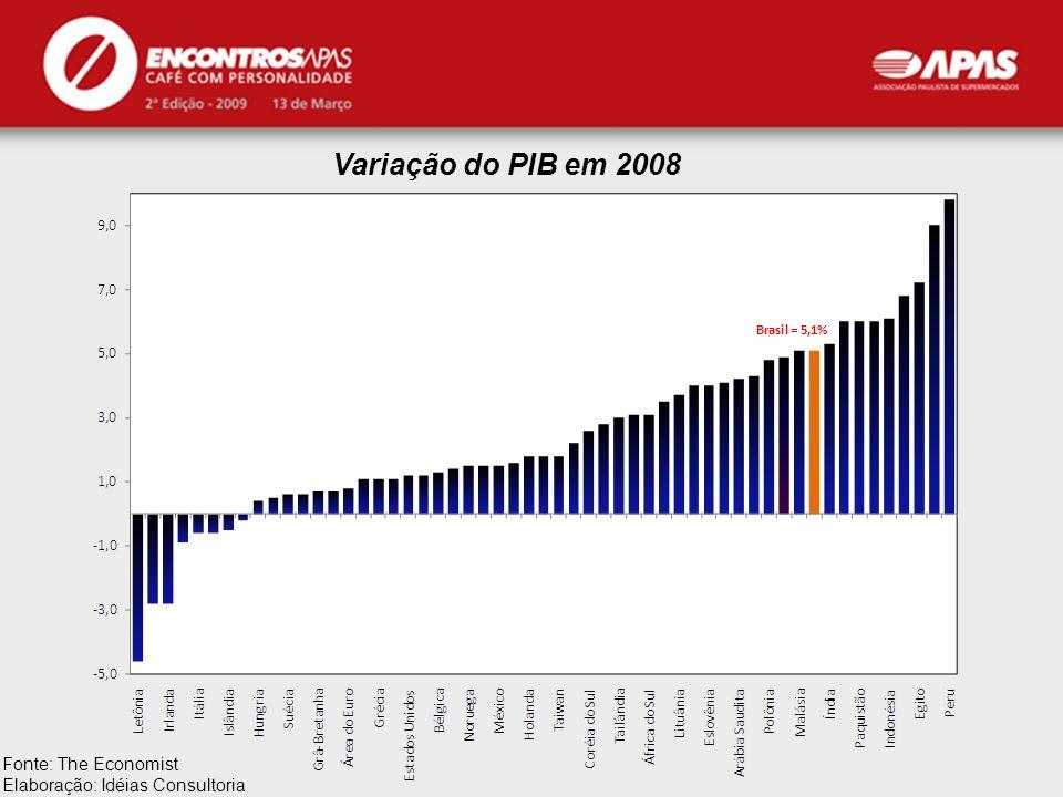 Variação do PIB em 2008 Fonte: The Economist