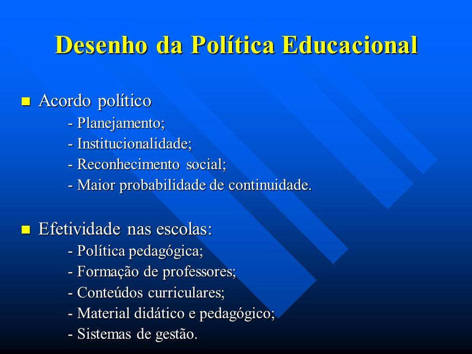 Desenho da Política Educacional