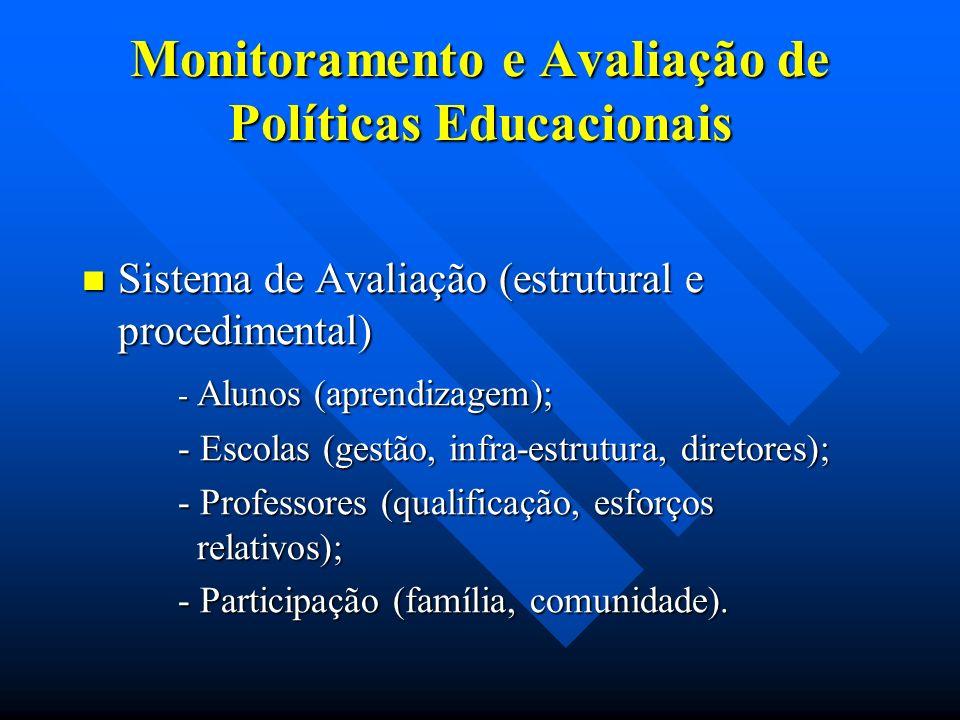 Monitoramento e Avaliação de Políticas Educacionais