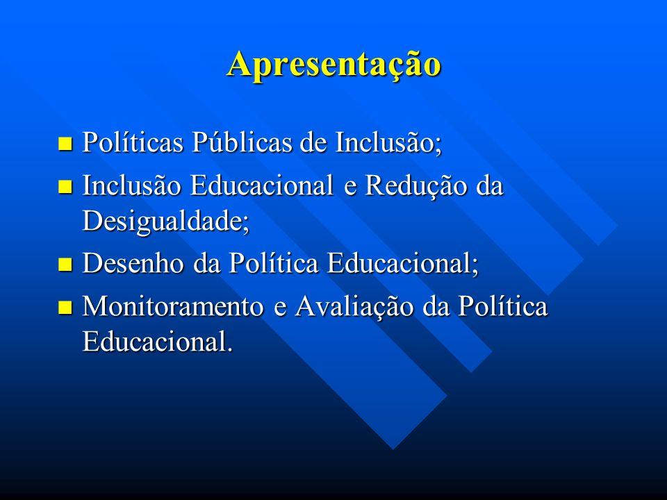 Apresentação Políticas Públicas de Inclusão;