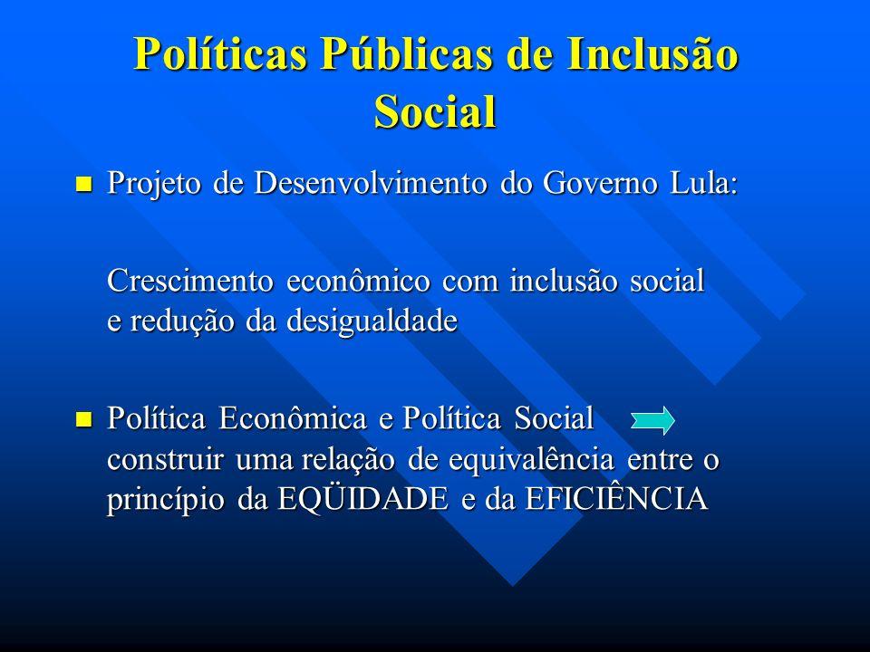 Políticas Públicas de Inclusão Social
