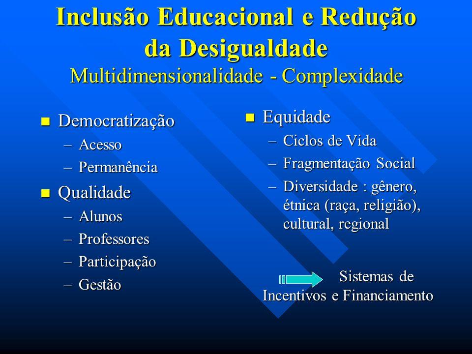 Inclusão Educacional e Redução da Desigualdade Multidimensionalidade - Complexidade