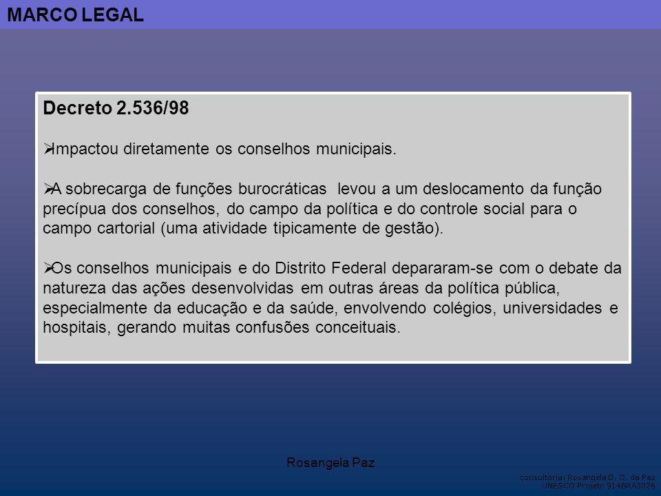 MARCO LEGAL Decreto 2.536/98. Impactou diretamente os conselhos municipais.