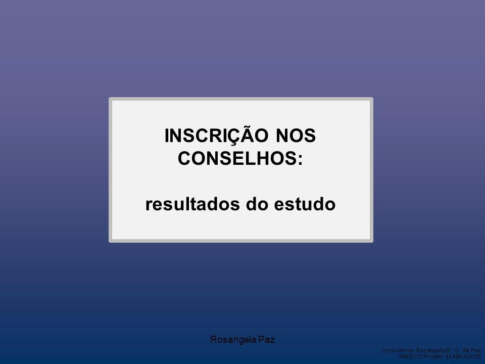 INSCRIÇÃO NOS CONSELHOS: