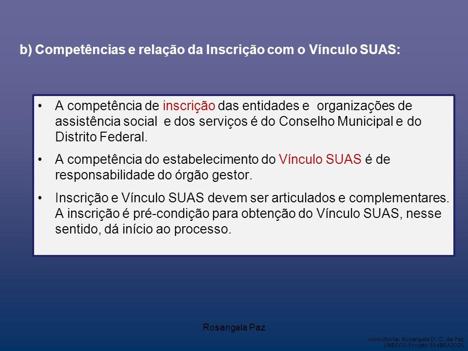 b) Competências e relação da Inscrição com o Vínculo SUAS: