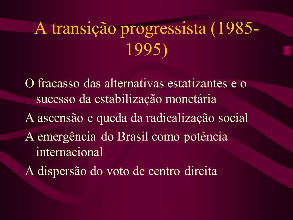 A transição progressista (1985-1995)