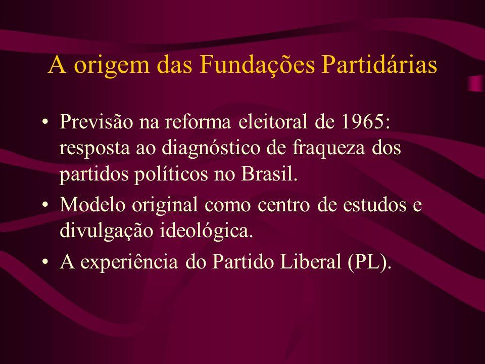 A origem das Fundações Partidárias