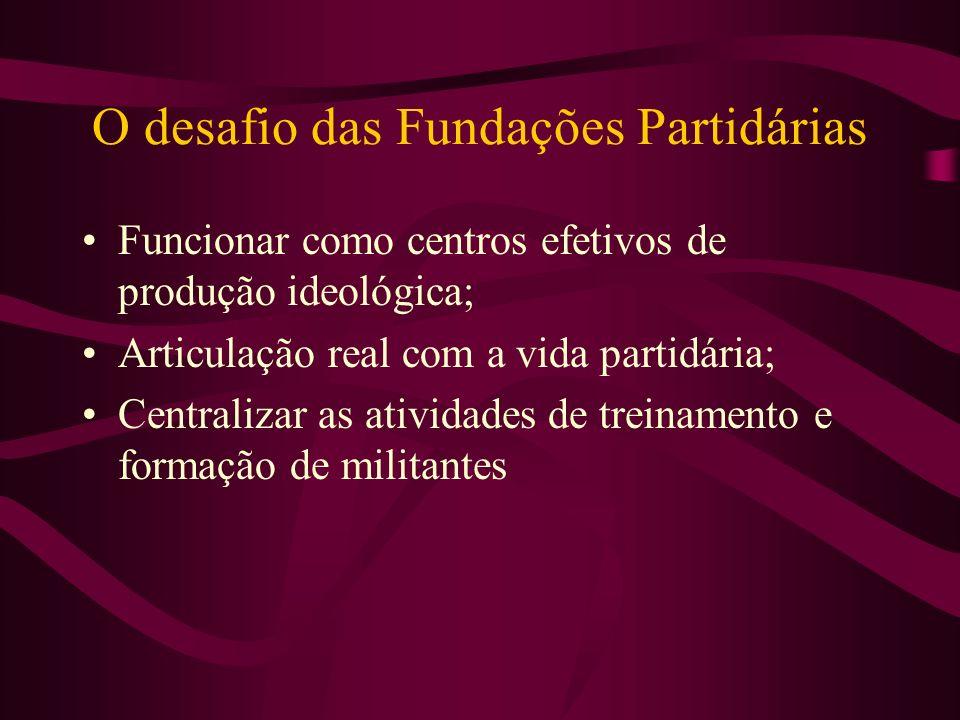 O desafio das Fundações Partidárias