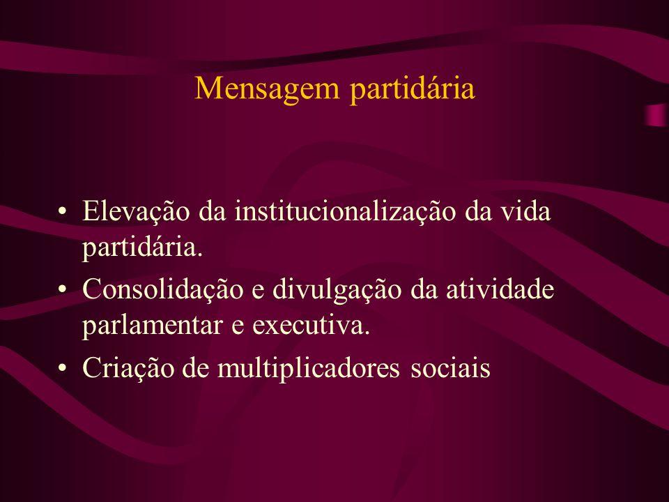 Mensagem partidáriaElevação da institucionalização da vida partidária. Consolidação e divulgação da atividade parlamentar e executiva.