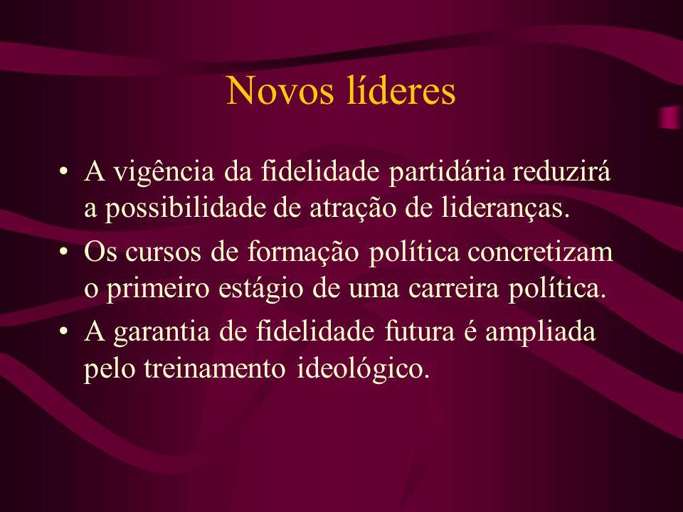 Novos líderesA vigência da fidelidade partidária reduzirá a possibilidade de atração de lideranças.