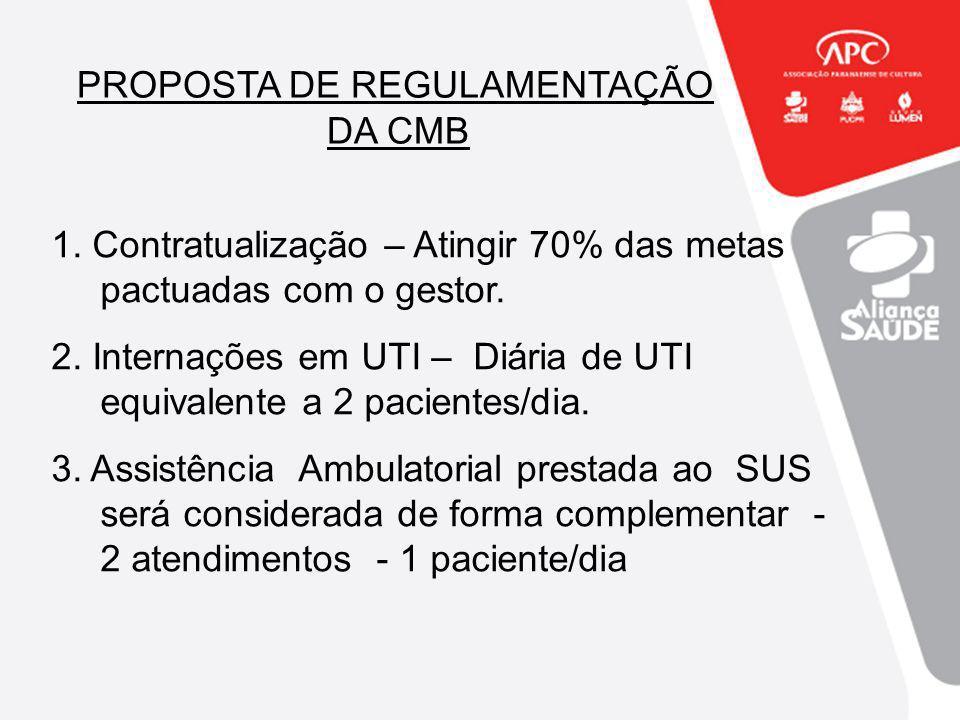 PROPOSTA DE REGULAMENTAÇÃO DA CMB