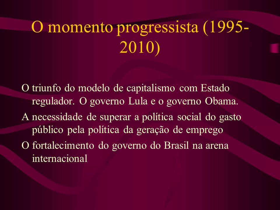 O momento progressista (1995-2010)
