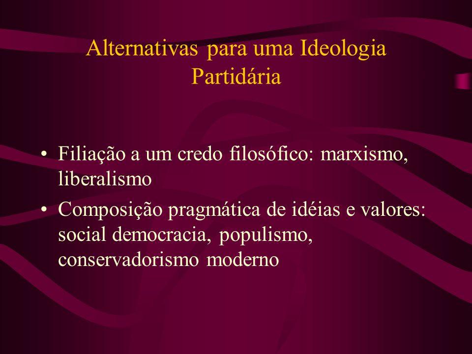 Alternativas para uma Ideologia Partidária