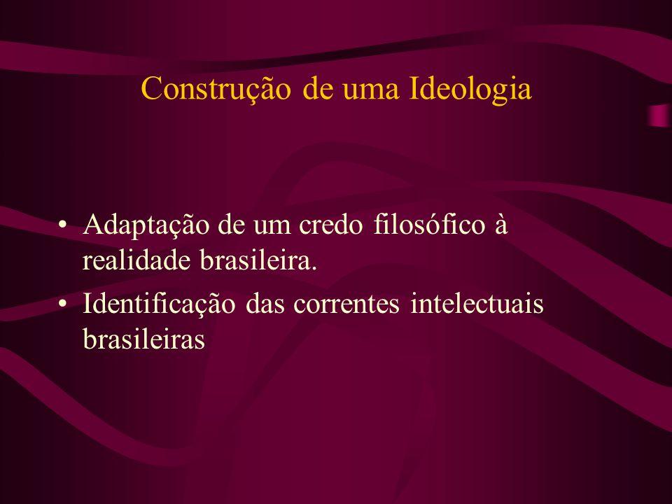 Construção de uma Ideologia