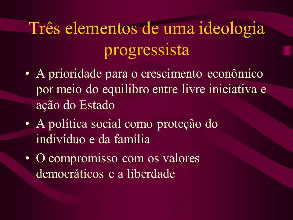 Três elementos de uma ideologia progressista