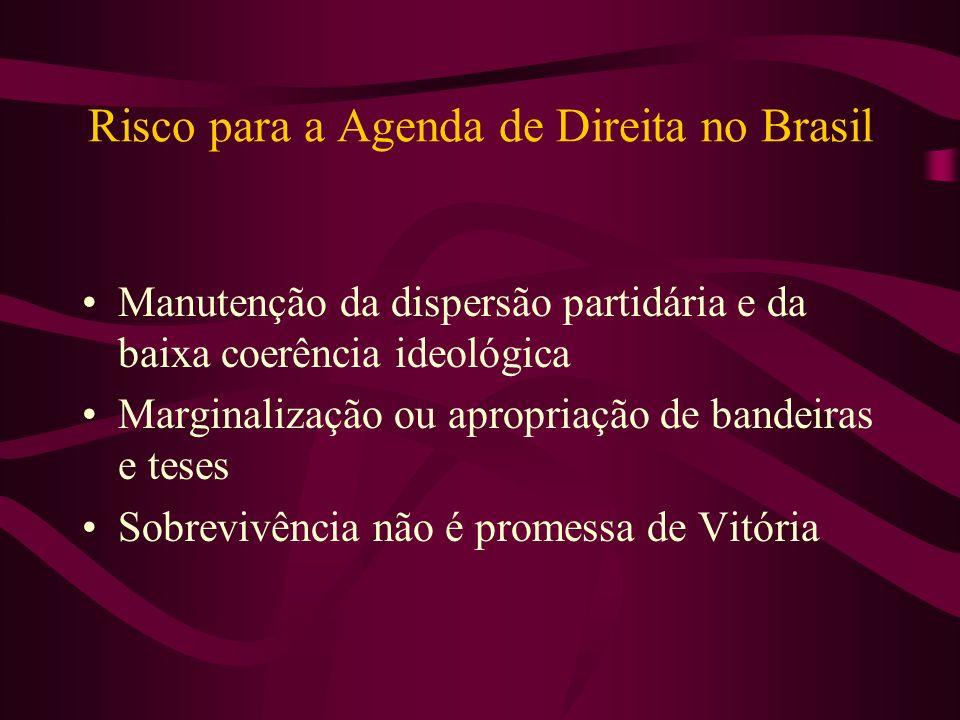 Risco para a Agenda de Direita no Brasil