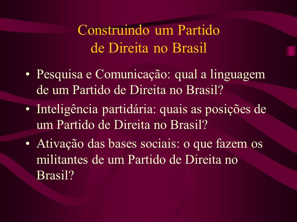 Construindo um Partido de Direita no Brasil