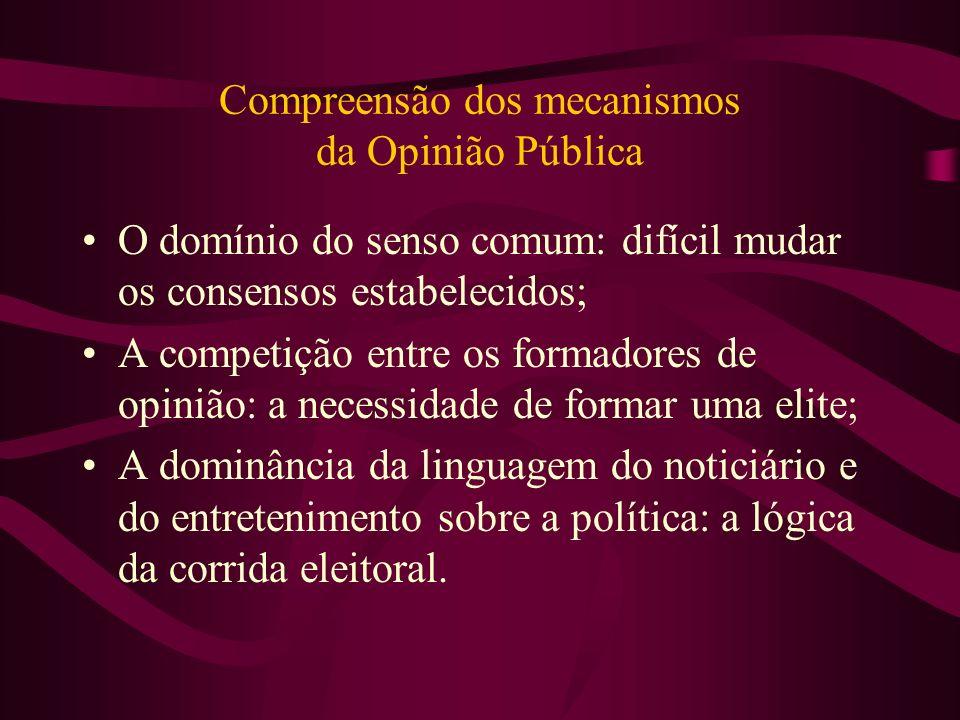Compreensão dos mecanismos da Opinião Pública