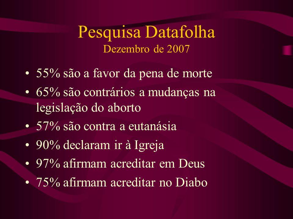 Pesquisa Datafolha Dezembro de 2007