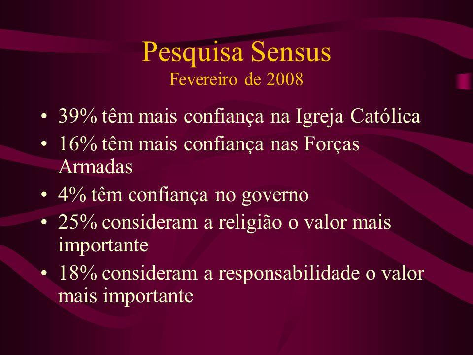 Pesquisa Sensus Fevereiro de 2008