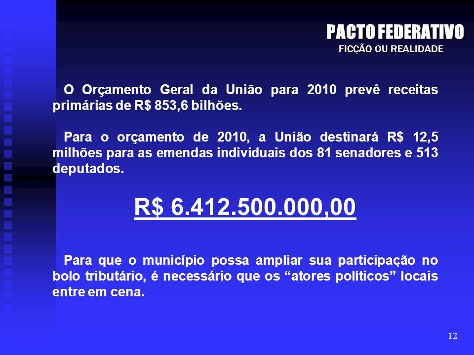 PACTO FEDERATIVOFICÇÃO OU REALIDADE. O Orçamento Geral da União para 2010 prevê receitas primárias de R$ 853,6 bilhões.