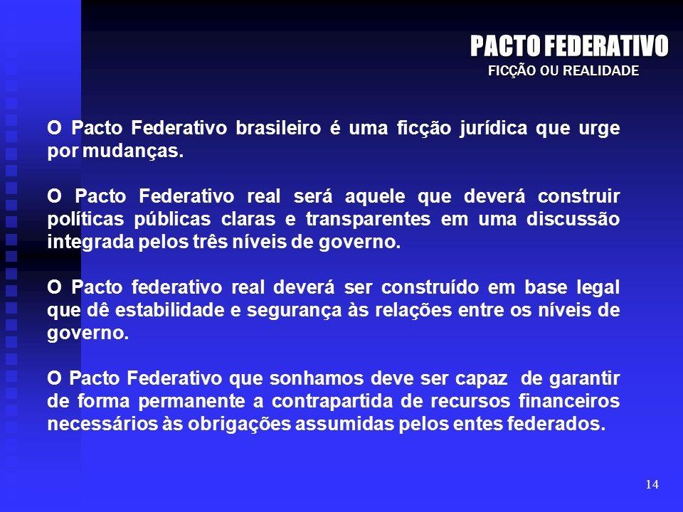 PACTO FEDERATIVO FICÇÃO OU REALIDADE. O Pacto Federativo brasileiro é uma ficção jurídica que urge por mudanças.