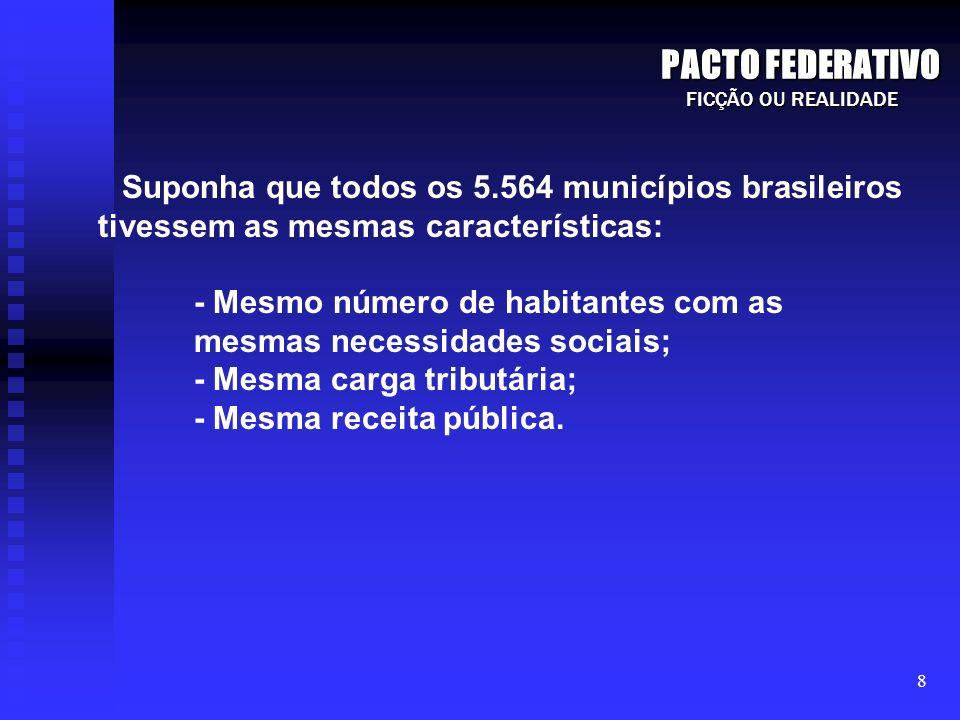 PACTO FEDERATIVOFICÇÃO OU REALIDADE. Suponha que todos os 5.564 municípios brasileiros tivessem as mesmas características: