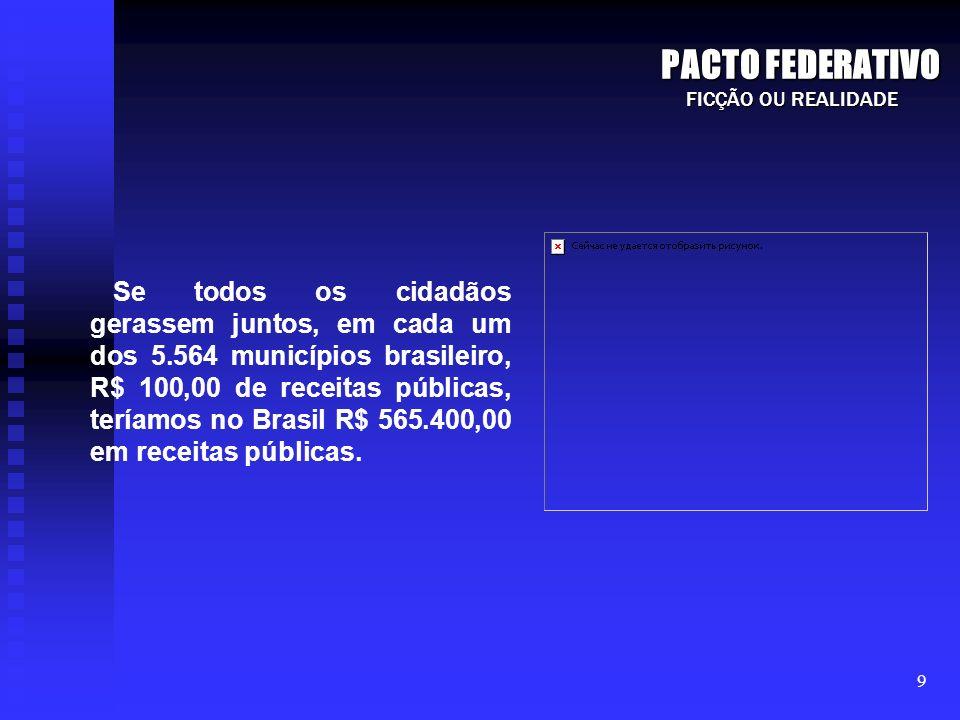 PACTO FEDERATIVOFICÇÃO OU REALIDADE.