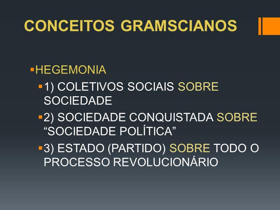 CONCEITOS GRAMSCIANOS