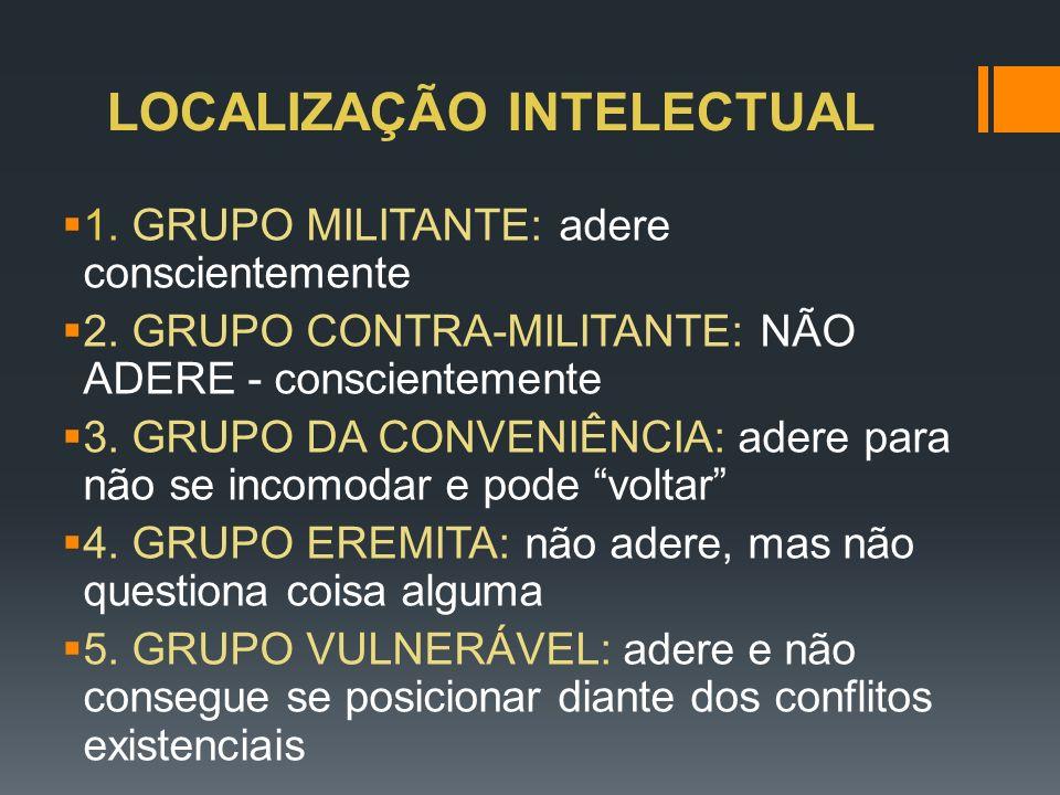 LOCALIZAÇÃO INTELECTUAL