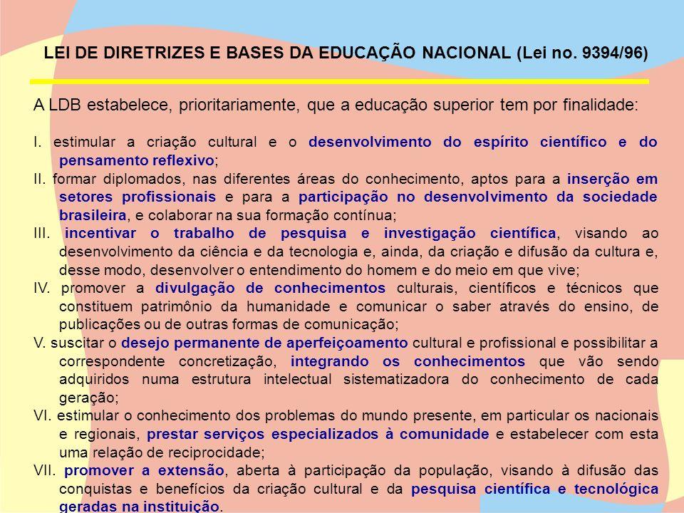 LEI DE DIRETRIZES E BASES DA EDUCAÇÃO NACIONAL (Lei no. 9394/96)