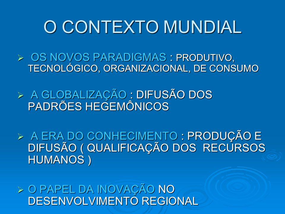 O CONTEXTO MUNDIALOS NOVOS PARADIGMAS : PRODUTIVO, TECNOLÓGICO, ORGANIZACIONAL, DE CONSUMO. A GLOBALIZAÇÃO : DIFUSÃO DOS PADRÕES HEGEMÔNICOS.