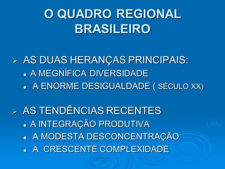 O QUADRO REGIONAL BRASILEIRO