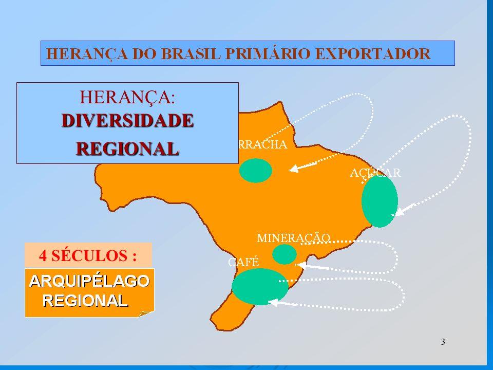 HERANÇA: DIVERSIDADE REGIONAL