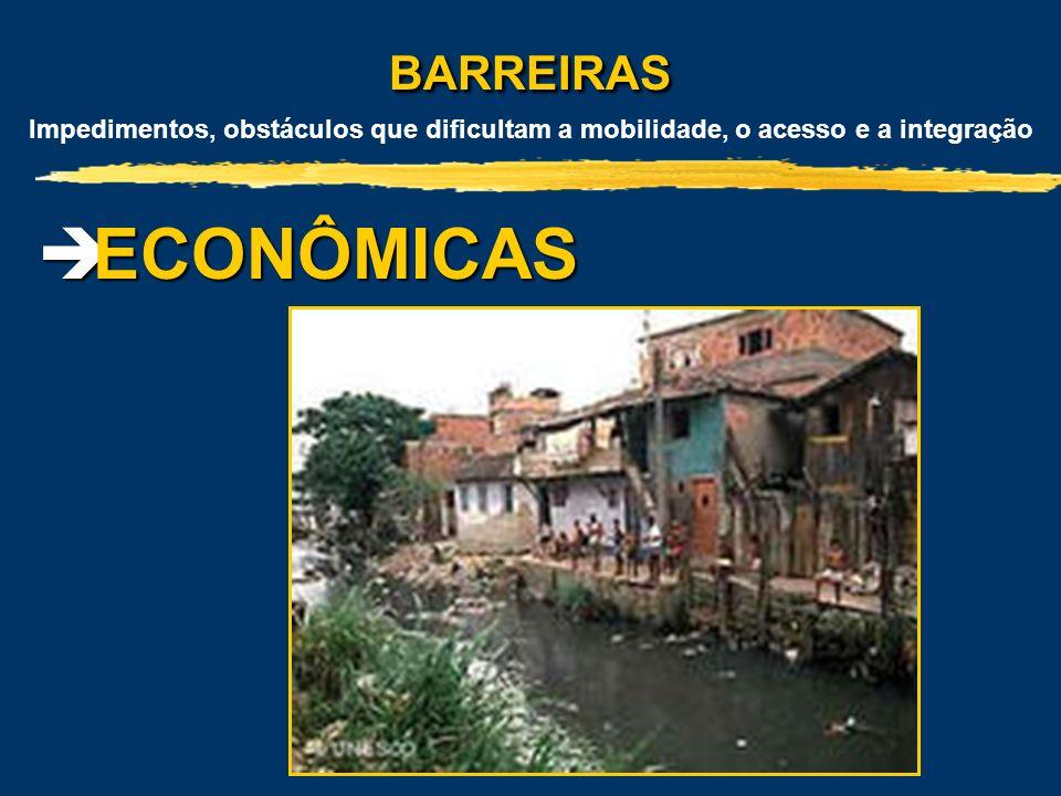 BARREIRAS Impedimentos, obstáculos que dificultam a mobilidade, o acesso e a integração