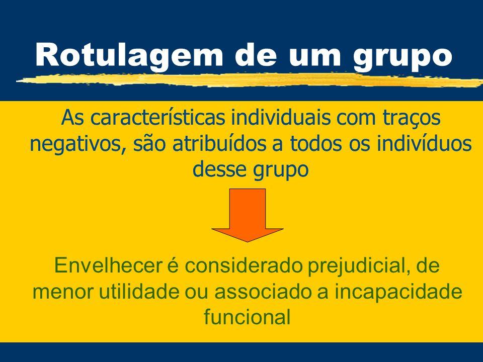 Rotulagem de um grupo As características individuais com traços negativos, são atribuídos a todos os indivíduos desse grupo.